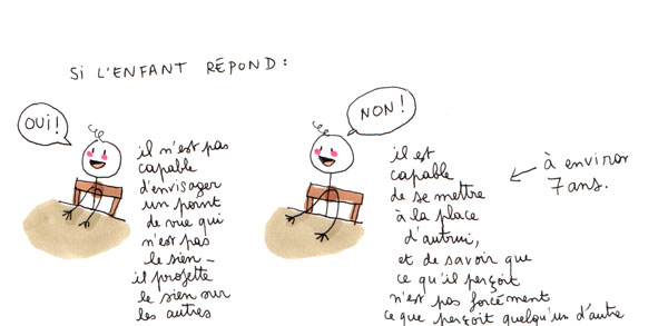 regard97